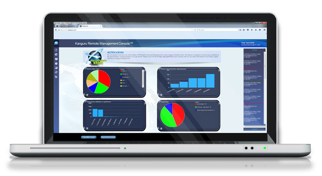 Kanguru Remote Management Console™ For IT Administrators